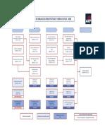 Malla Curricular-Técnico en Dibujo de Arquitectura y Obras Civiles-2020