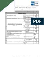 Tabela de Procedimentos - SEGURANÇA