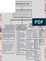 Peach and White Floral Site Map Chart (1)