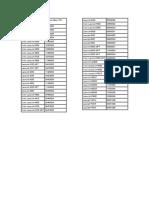 HP Printer Model