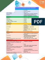 Matriz de Criterios de segmentación (1)JORGE NARANJO