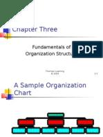 Fundamentals of Org. Str