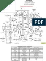 Fluxograma de processos com identificação das linhas (1)-Diagrama de Processos (5)