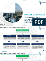 BDP_WIG LEAD MEASURE DEVELOPMENT-Januari