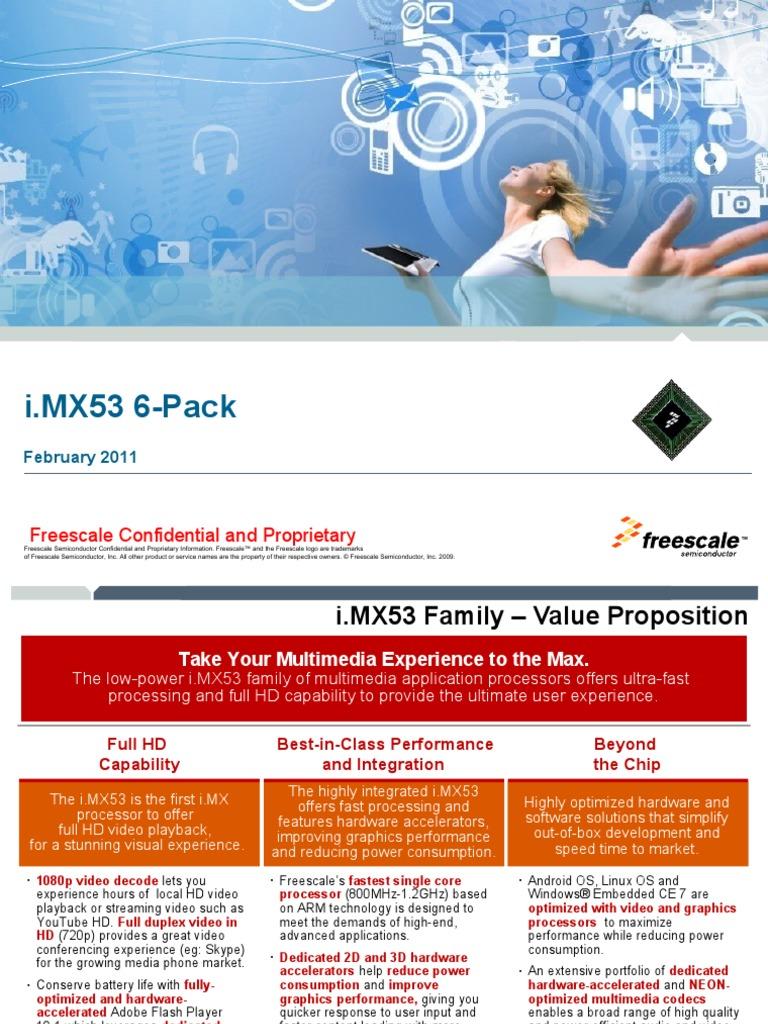 Schemi Elettrici Os X : I mx multimedia applications processor secure digital arm
