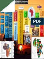 U1_Tarea1_HéctorPereda_Mapa_Conceptual_Africa