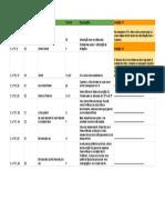 Tabela da Orgânica A.T.C