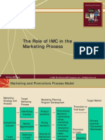 chap02-the-role-of-imc-in-the-marketing-process