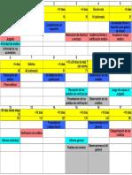 Los plazos en el concurso preventivo (grafico excel)