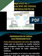 Tema 1 Ondas Electromagneticas