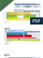 Distribución de Objetivos de aprendizaje 2021 (1)