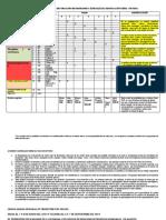 Estructura y cronograma PNF INGLES III TRIMESTRE