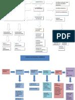 Mapa conceitual da disciplina (1)