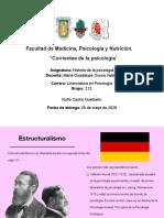 Historia de La Psicologia y Sus Corrientes