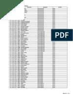 Lampiran Kode & Data Wilayah Indonesia (Kec-Kab-Prov) (1)