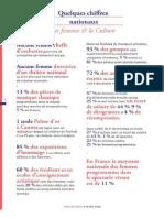chiffres femmes et culture France 2020