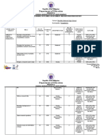 PR2. Form-1.-School-Learning-Outcomes-Assessment-and-Intervention-Report