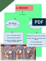Mappa medioevo storia