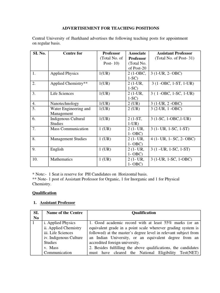 Teaching Positions Academic Degree Doctor Of Philosophy