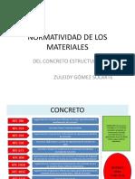 NORMATIVIDAD DE LOS MATERIALES