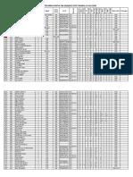 PSB_2020_21_DATA