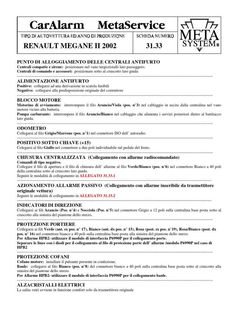 Renault Megane 2 2002 It