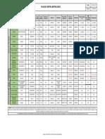 PL03-AC-V3 Plan de Control Metrológico