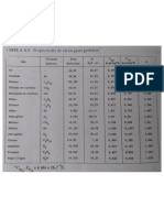 Tabela propriedade gases perfeitos (kcal)