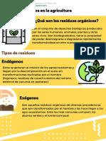 C2_M4_S3_Residuos Orgánicos en La Agricultura_PDF (1)