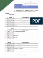 API_tableau à compléter (1)