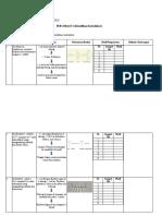Jurnal Percobaan 1-M.FILLAH-10060318034-FARMASI A