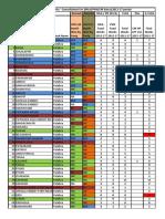 LPTMadihan MLAnPVN Works 2012-17 Final
