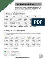 verbes-semi-auxiliaires-en-francais