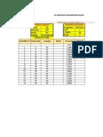 Données_TD Cinétique-Adsorption_2021-Etudiants