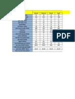 jam kerja efektif & asumsi produksi kel 12 _pbgl_rev