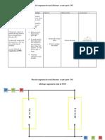 règle FIFO pdf