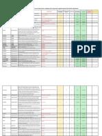 Fuss & O'Neill Final Findings Summary Spreadsheet (1)