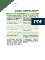 Diferencias entre psicología infantil y psicología en adultos