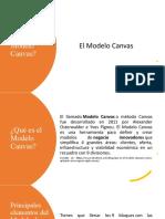 Presentación Modelo Canvas
