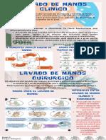 LAVADO DE MANOS CLINICO FINAL