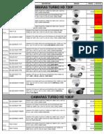 CCTV MARZO 2021i