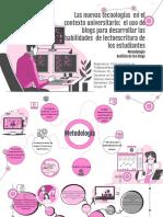 Mapa mental Metodologia y Analisis de Blogs