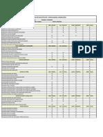 Plano de Manutenção de Empilhadeira a Combustão - UFV IBITITÁ III