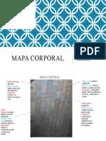 Mapa corporal