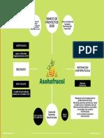 asohofrucol