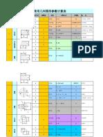 常用面积及表面积计算公式