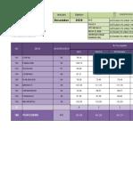 Analisa UCI Desa PKM Cisewu Desember 2020