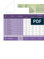 Analisa UCI Desa PKM Cisewu Februari 2021