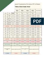 Calcule Congés Annuel Constatation Provision ICP et Salaire