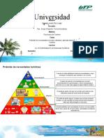 Pirámide de Necesidades en Base a Maslow, Aplicada Hacia El Turismo